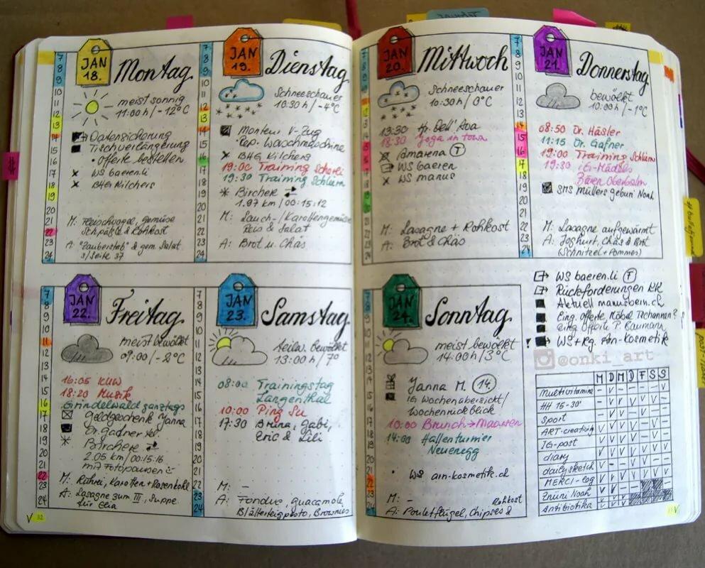система планирования bullet journal